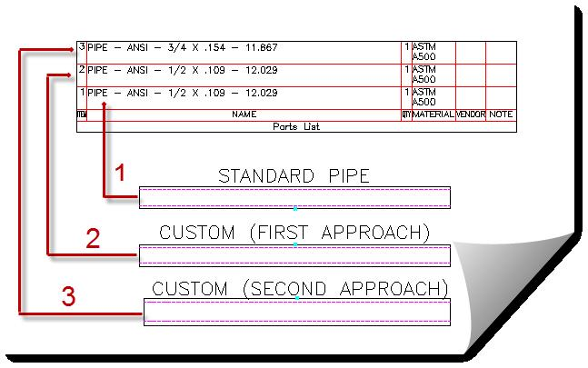 AutoCAD® Mechanical: Custom Parts – Appending Pipe Lengths