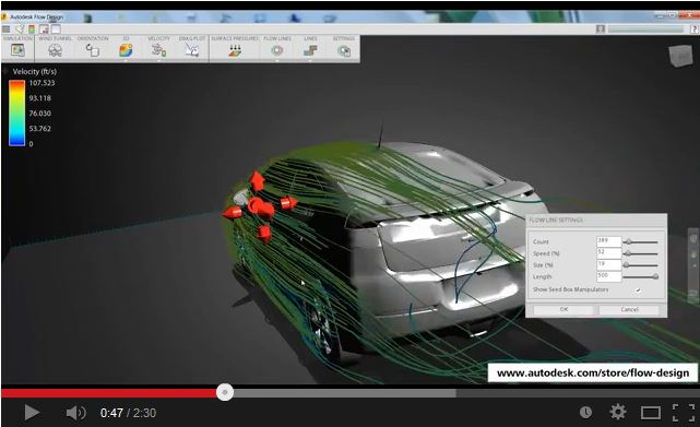 Testing Wind Force on Your Products? Simulate It  | Synergis