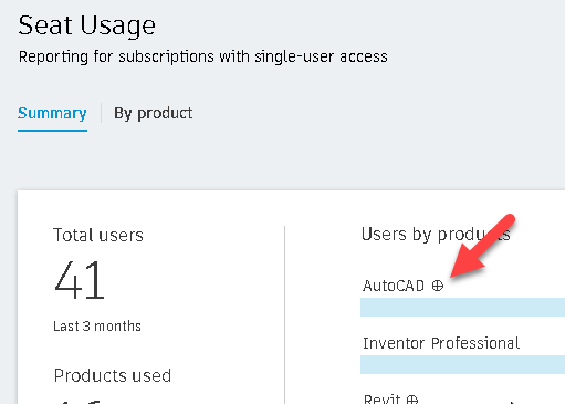 Autodesk Account Reporting – Seat Usages | Synergis